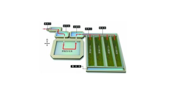 院庭式污水处理设备